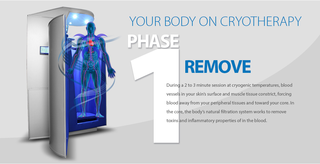 Feel healthier with cryotherapy